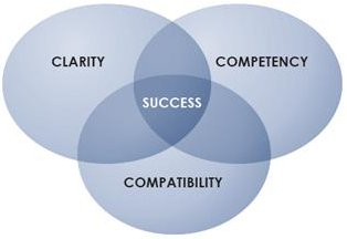 benefits of partnership firm