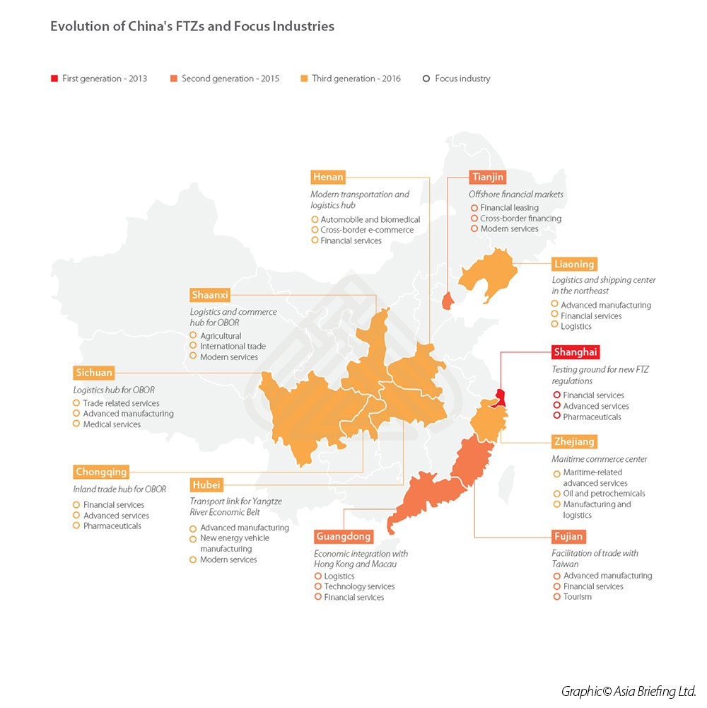 Map of China's free trade zones, their focus industries and development progress